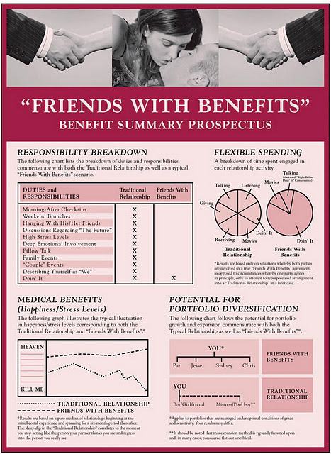 Friends with benefits forum