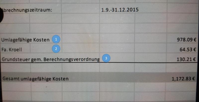 Nebenkosten Annual Summary Legal Toytown Germany