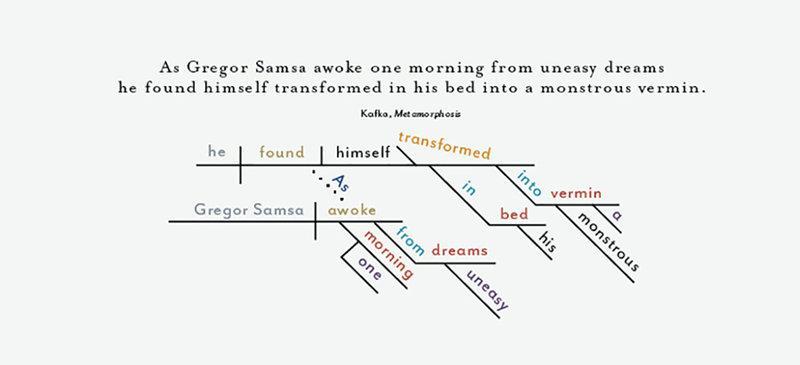 sentence1.jpg.9b2eefef38da214297762bed6c