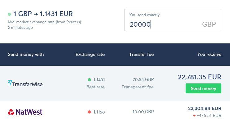 What is your feedback on (TransferWise) - Life in Berlin