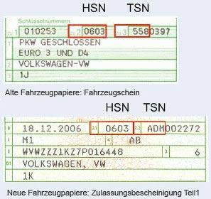 KFZ_HSN_TSN.jpg.fe3ab16a04253f6a4c9d175f