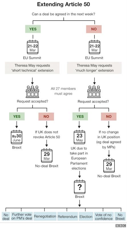 _106022263_brexit_flowchart_article_50_v