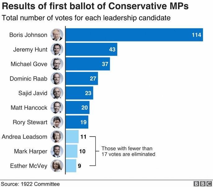 Tory vote_686x600.jpg