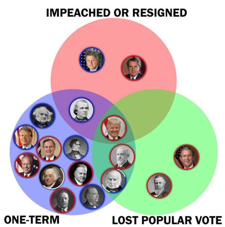 impeach one term.JPG