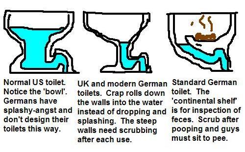 German Shelf Toilet 031 - German Shelf Toilet